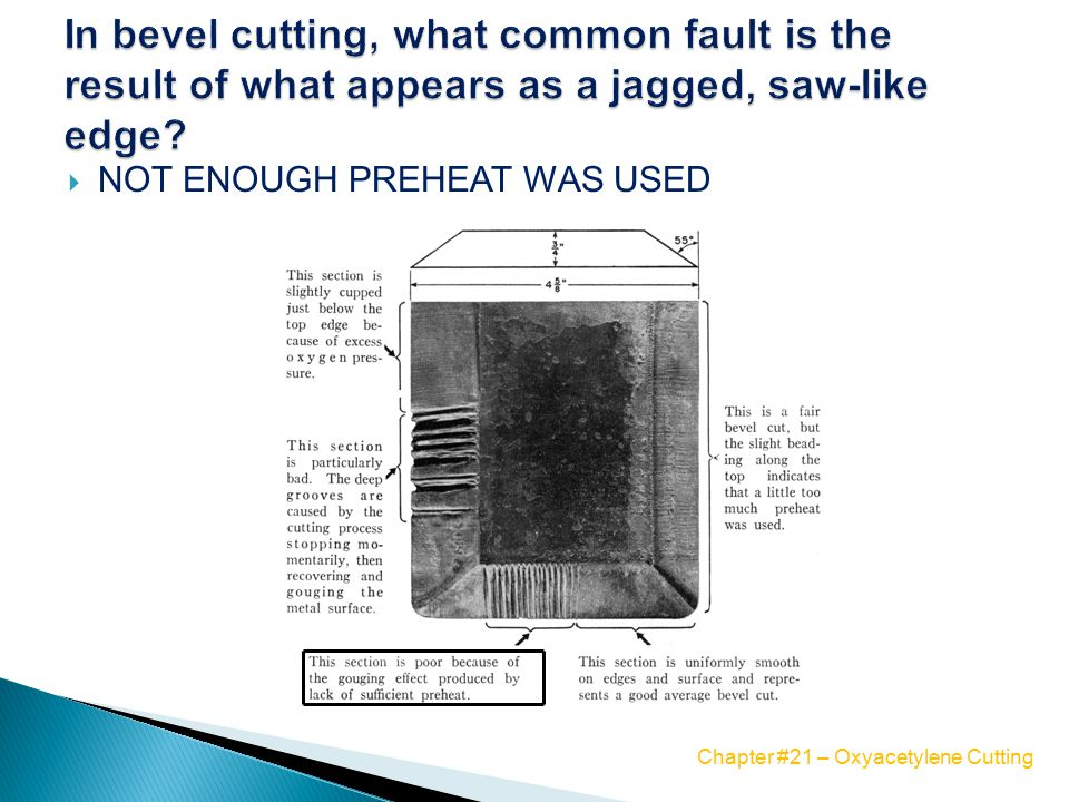  NOT ENOUGH PREHEAT WAS USED Chapter #21 – Oxyacetylene Cutting