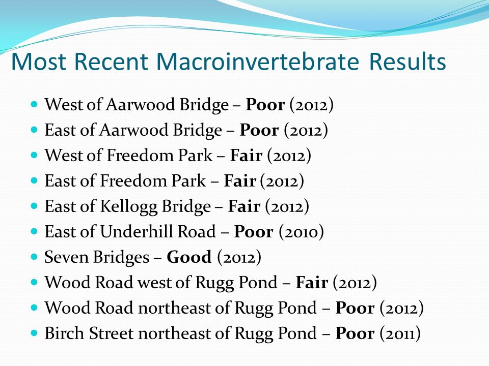 Most Recent Macroinvertebrate Results West of Aarwood Bridge – Poor (2012) East of Aarwood Bridge – Poor (2012) West of Freedom Park – Fair (2012) East of Freedom Park – Fair (2012) East of Kellogg Bridge – Fair (2012) East of Underhill Road – Poor (2010) Seven Bridges – Good (2012) Wood Road west of Rugg Pond – Fair (2012) Wood Road northeast of Rugg Pond – Poor (2012) Birch Street northeast of Rugg Pond – Poor (2011)