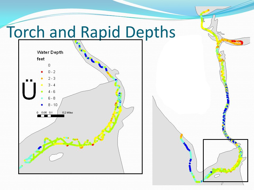 Torch and Rapid Depths