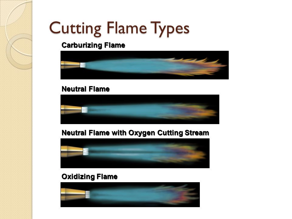 Carburizing Flame Neutral Flame Oxidizing Flame Neutral Flame with Oxygen Cutting Stream Cutting Flame Types