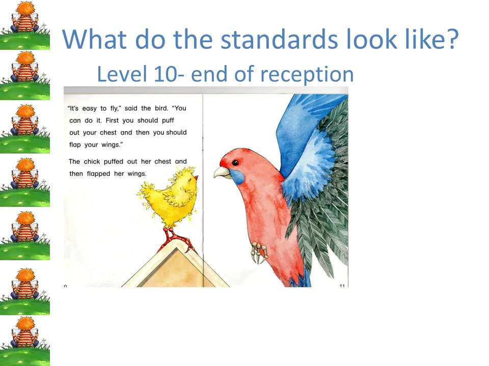 What do the standards look like? Level 20- Year 1