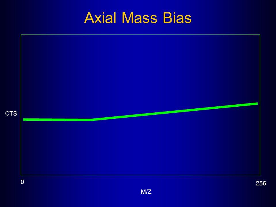 Axial Mass Bias 0 256 M/Z CTS