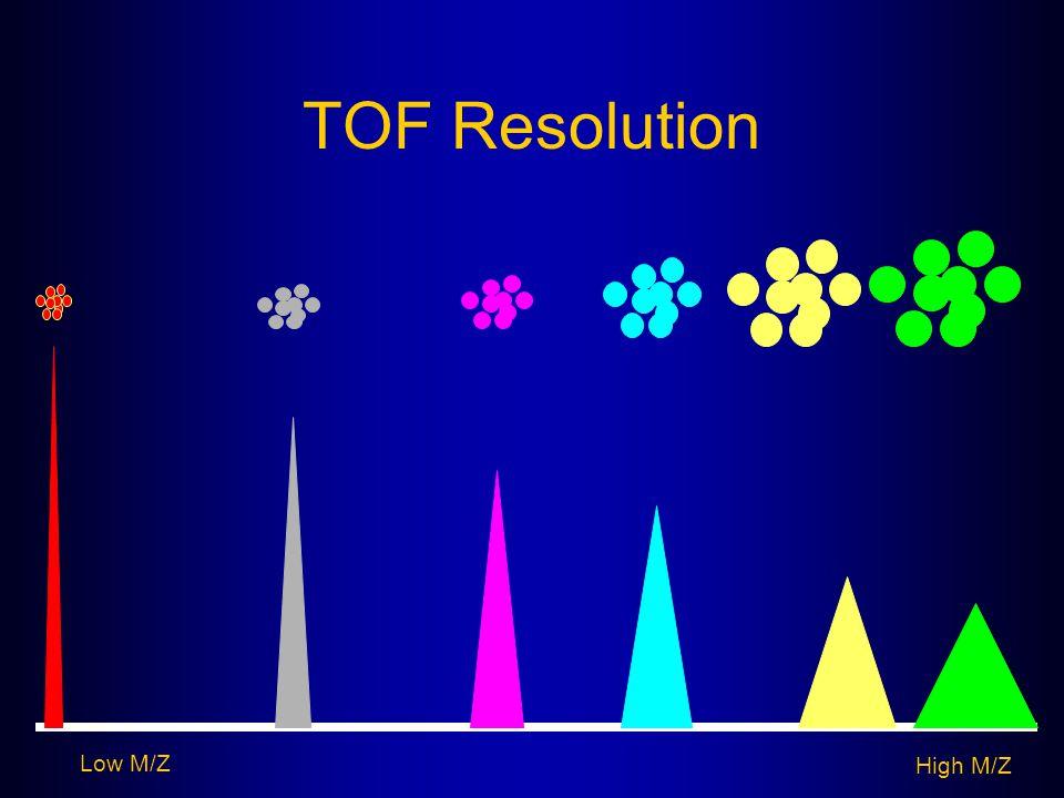 TOF Resolution Low M/Z High M/Z