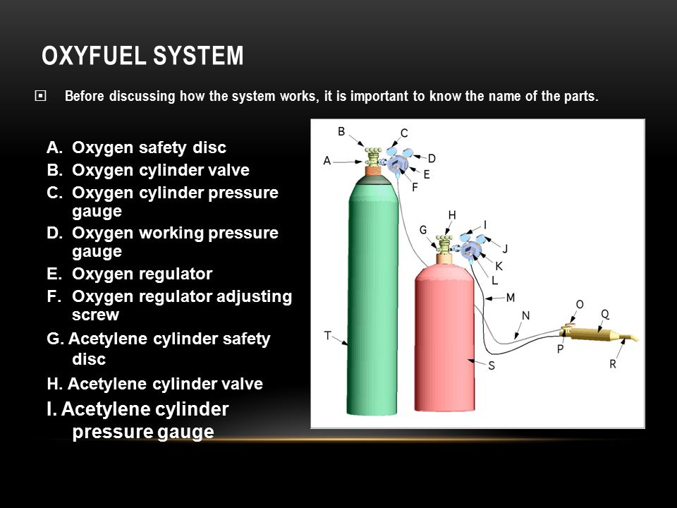 OXYFUEL SYSTEM  Before discussing how the system works, it is important to know the name of the parts.