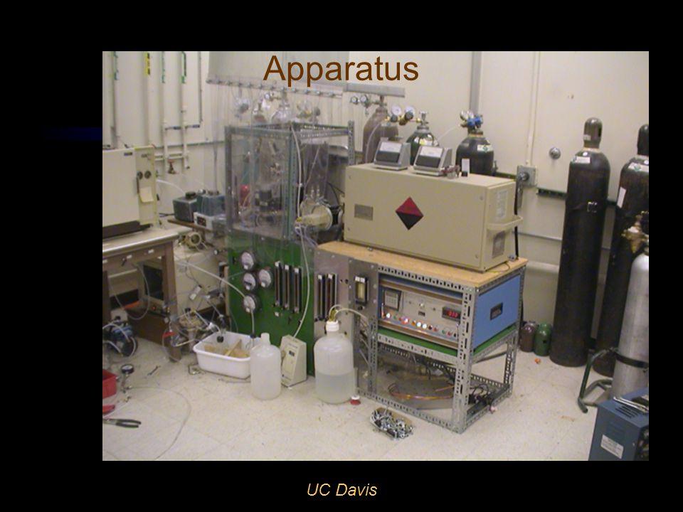 UC Davis Plasma torch and tuners