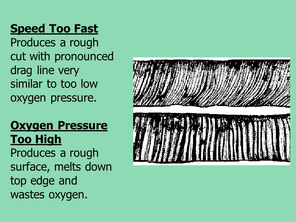Speed Too Fast Produces a rough cut with pronounced drag line very similar to too low oxygen pressure. Oxygen Pressure Too High Produces a rough surfa
