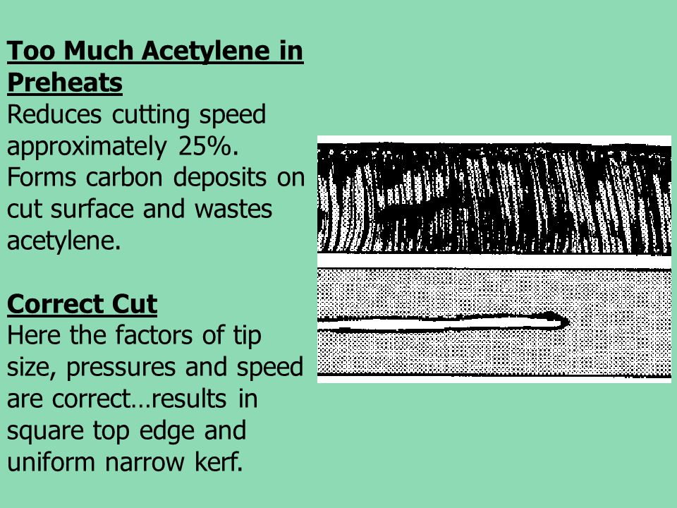 Too Much Acetylene in Preheats Reduces cutting speed approximately 25%. Forms carbon deposits on cut surface and wastes acetylene. Correct Cut Here th