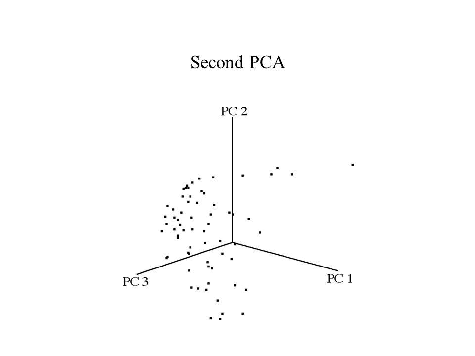 Second PCA