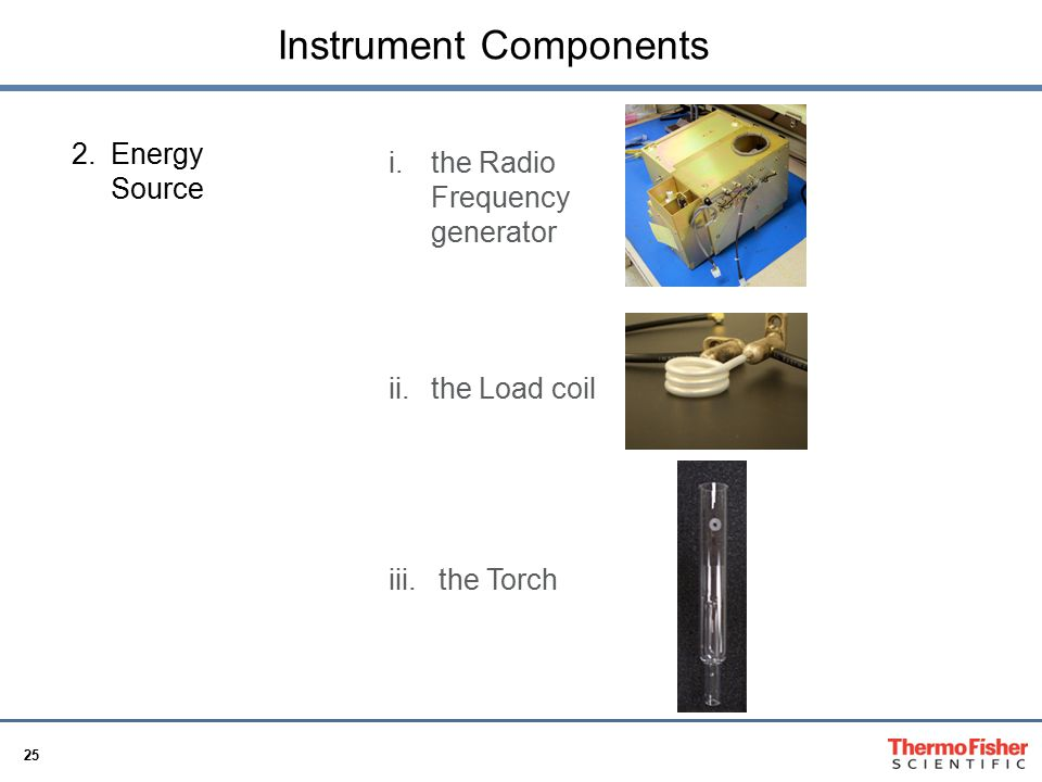 25 2.Energy Source i.the Radio Frequency generator ii.the Load coil iii. the Torch Instrument Components