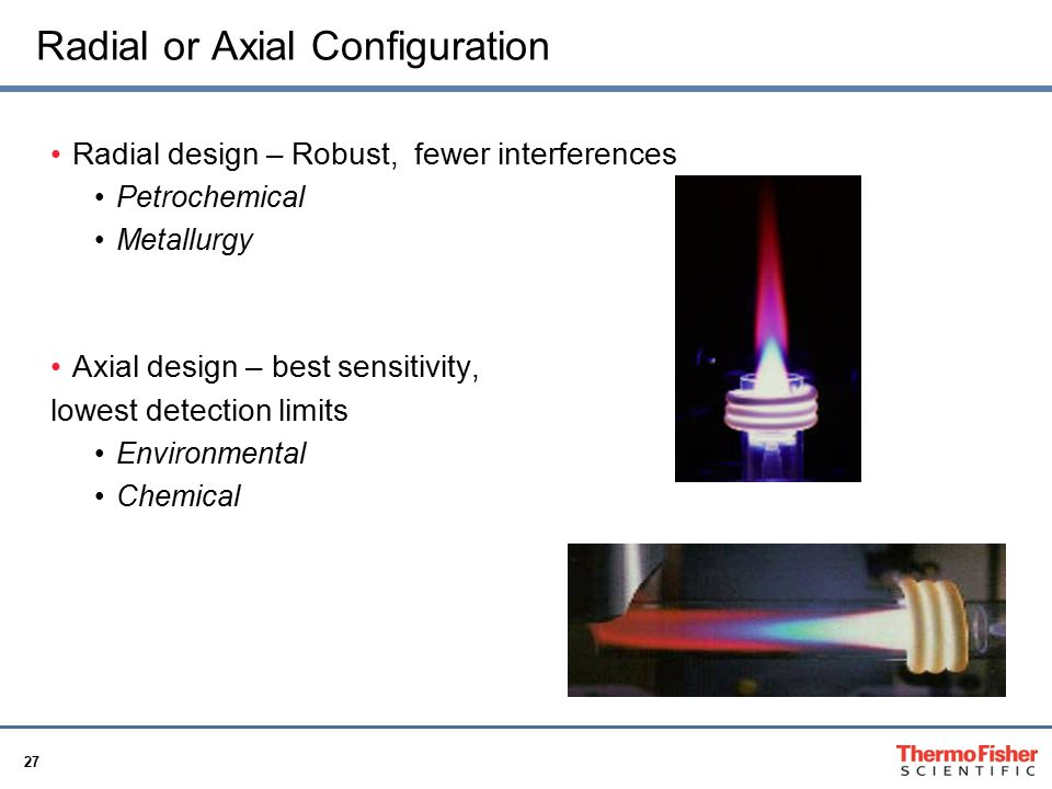 27 Radial or Axial Configuration Radial design – Robust, fewer interferences Petrochemical Metallurgy Axial design – best sensitivity, lowest detectio