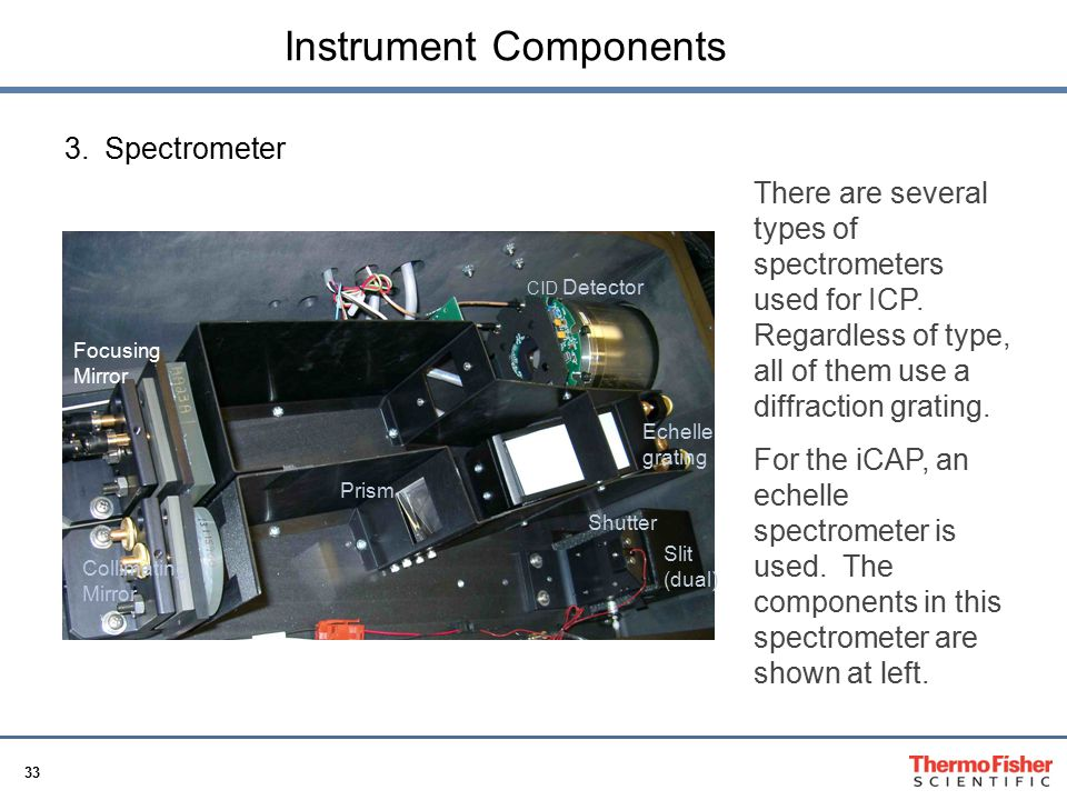 33 Instrument Components 3.Spectrometer There are several types of spectrometers used for ICP. Regardless of type, all of them use a diffraction grati