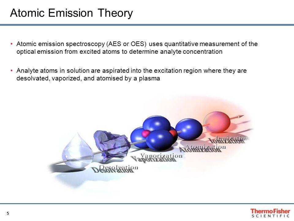 6 Atomic Emission Theory Plasma Polychromator Detector Inductively Coupled Plasma Atomic Emission Spectrometer