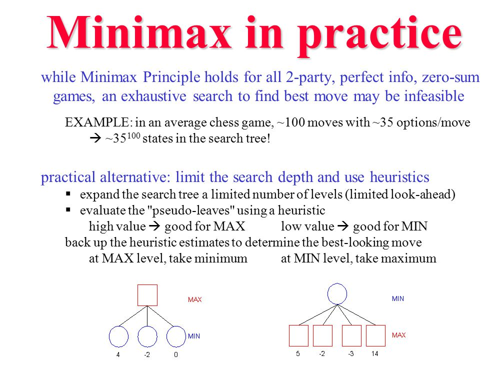 Minimax in practice while Minimax Principle holds for all 2-party, perfect info, zero-sum games, an exhaustive search to find best move may be infeasible EXAMPLE: in an average chess game, ~100 moves with ~35 options/move  ~35 100 states in the search tree.