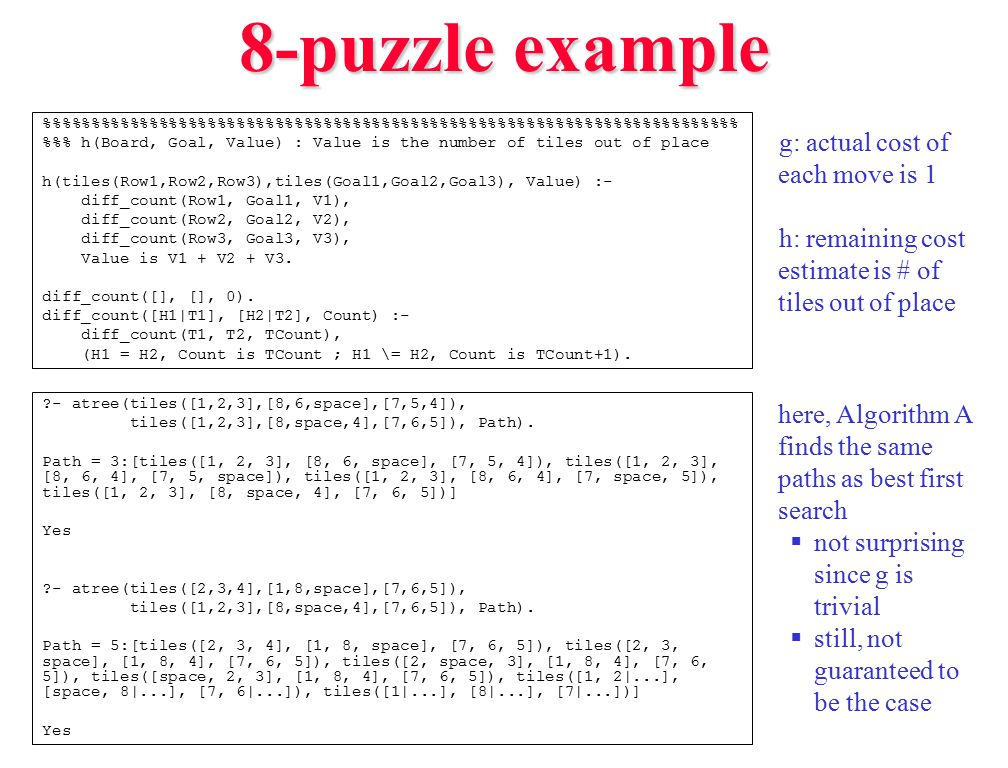 8-puzzle example ?- atree(tiles([1,2,3],[8,6,space],[7,5,4]), tiles([1,2,3],[8,space,4],[7,6,5]), Path).