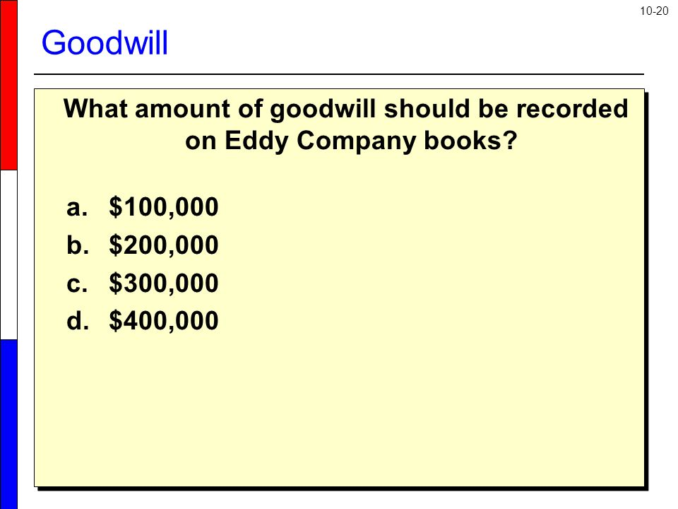 10-20 What amount of goodwill should be recorded on Eddy Company books? a.$100,000 b.$200,000 c.$300,000 d.$400,000 What amount of goodwill should be