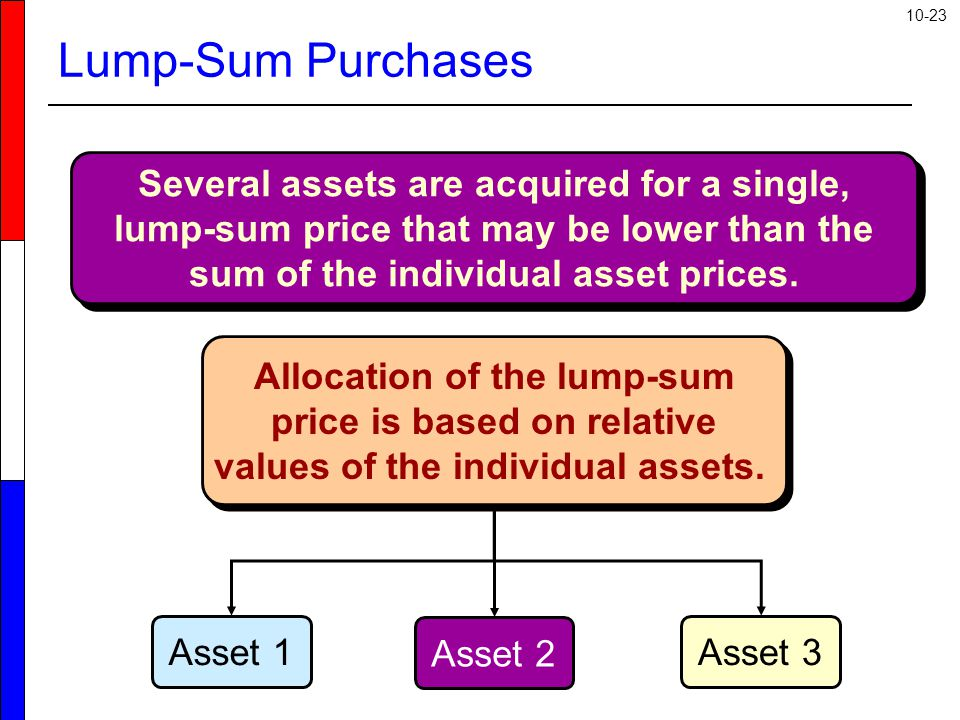 10-23 Several assets are acquired for a single, lump-sum price that may be lower than the sum of the individual asset prices.