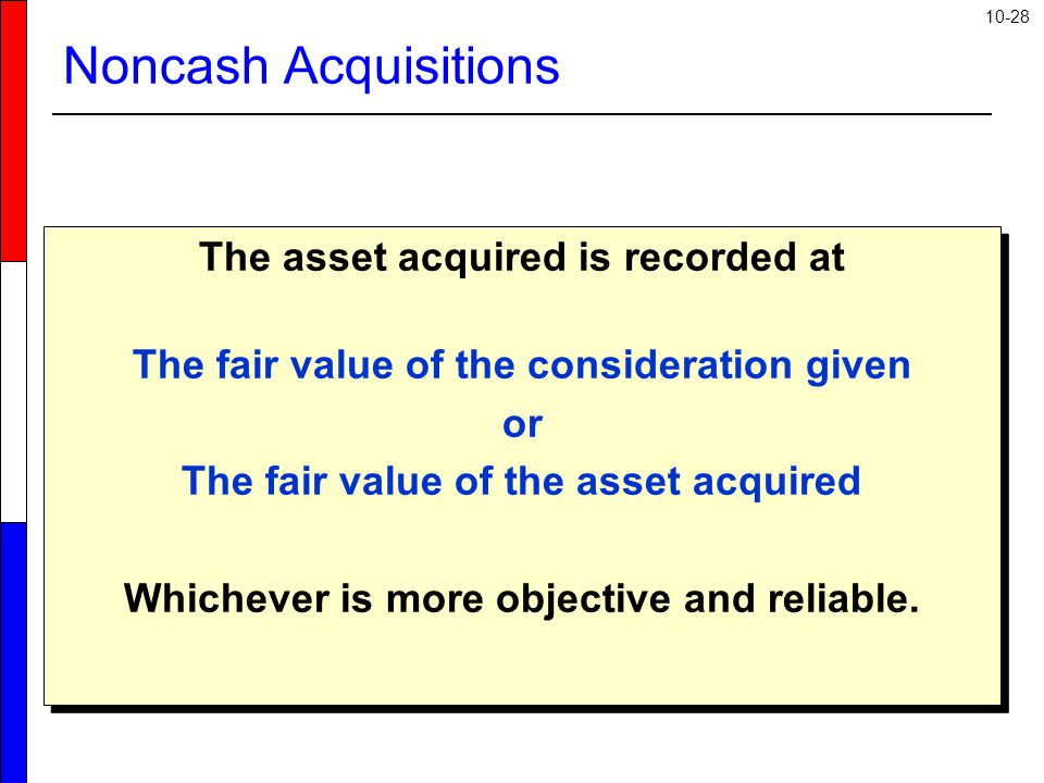 10-28 The asset acquired is recorded at The fair value of the consideration given or The fair value of the asset acquired Whichever is more objective