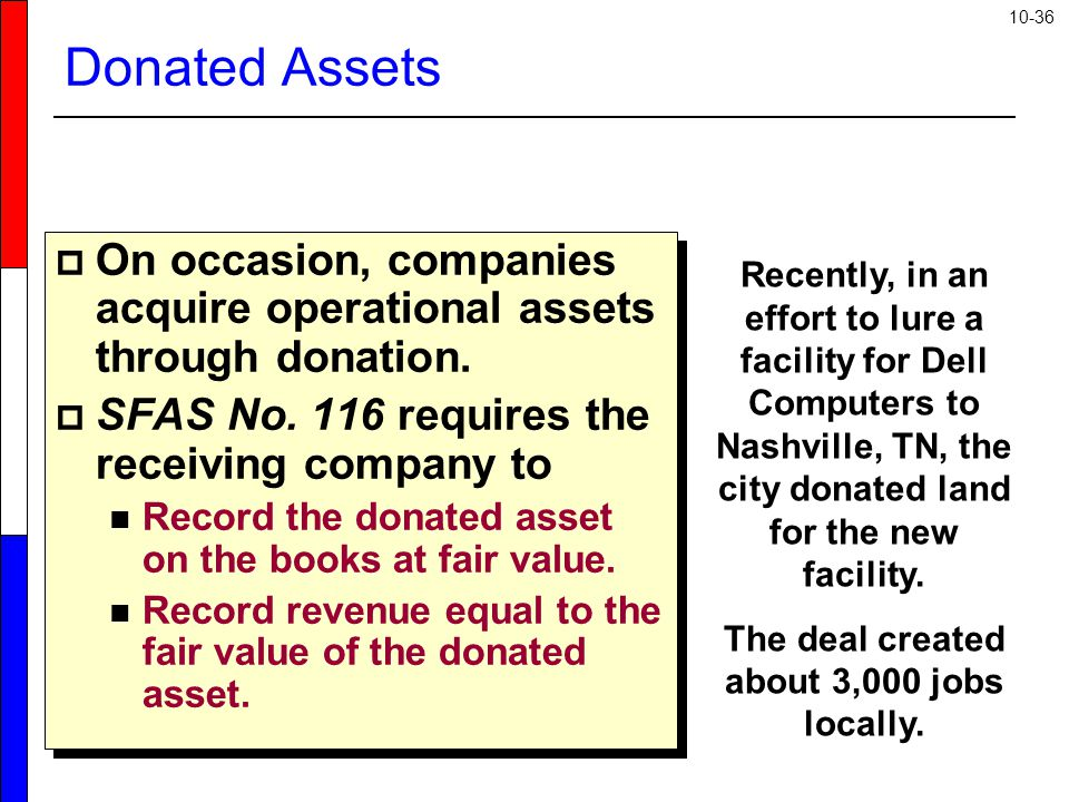 10-36 Donated Assets  On occasion, companies acquire operational assets through donation.  SFAS No. 116 requires the receiving company to Record the