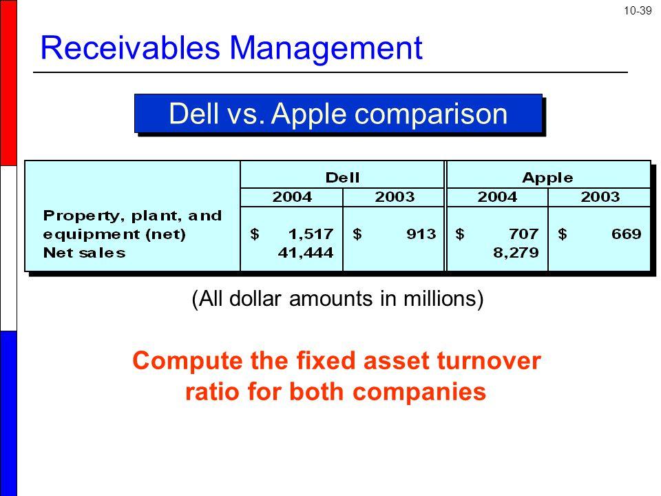 10-39 Dell vs.