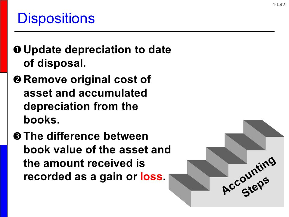 10-42 Dispositions  Update depreciation to date of disposal.  Remove original cost of asset and accumulated depreciation from the books.  The diffe