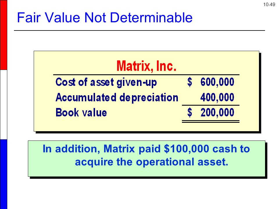 10-49 In addition, Matrix paid $100,000 cash to acquire the operational asset. Fair Value Not Determinable