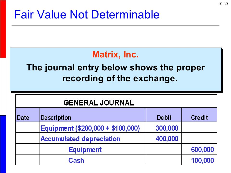 10-50 Matrix, Inc. The journal entry below shows the proper recording of the exchange.