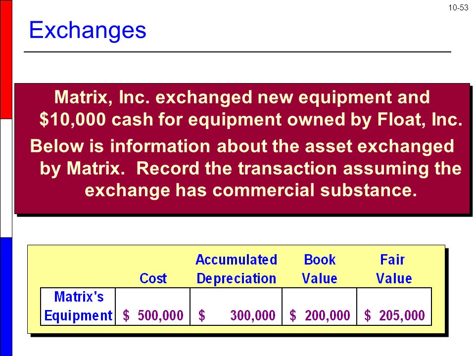 10-53 Matrix, Inc. exchanged new equipment and $10,000 cash for equipment owned by Float, Inc.