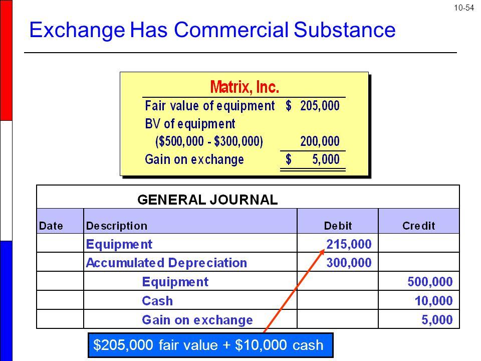 10-54 Exchange Has Commercial Substance $205,000 fair value + $10,000 cash