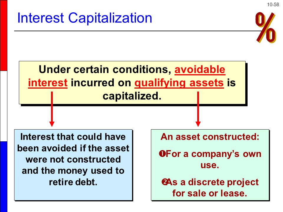 10-58 Under certain conditions, avoidable interest incurred on qualifying assets is capitalized.