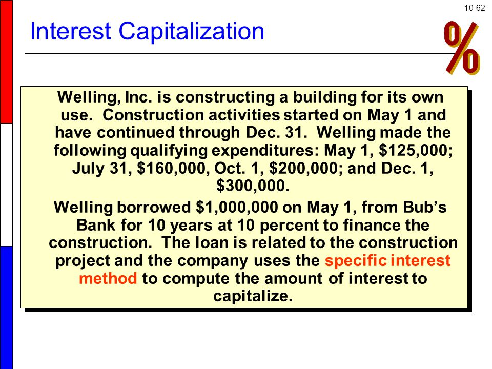 10-62 Welling, Inc. is constructing a building for its own use.