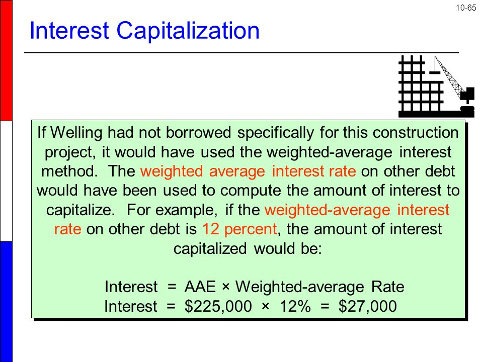 10-65 Interest Capitalization If Welling had not borrowed specifically for this construction project, it would have used the weighted-average interest