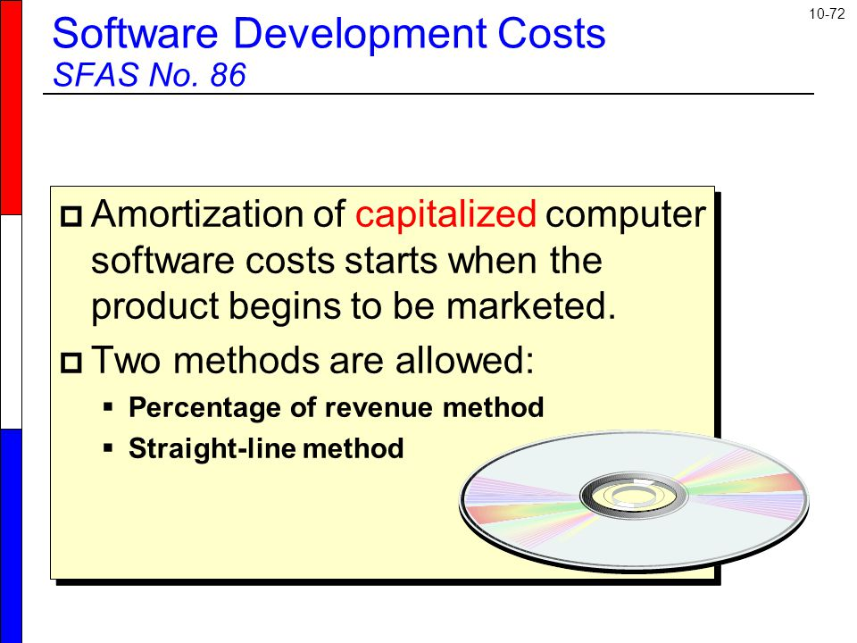 10-72  Amortization of capitalized computer software costs starts when the product begins to be marketed.  Two methods are allowed:  Percentage of