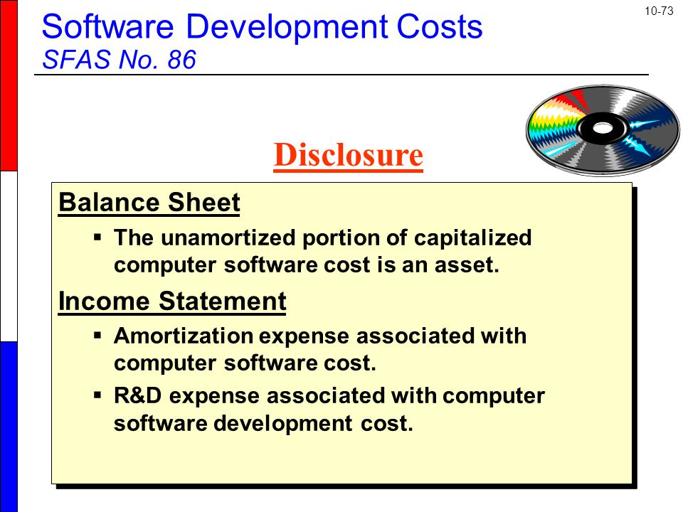 10-73 Balance Sheet  The unamortized portion of capitalized computer software cost is an asset. Income Statement  Amortization expense associated wi