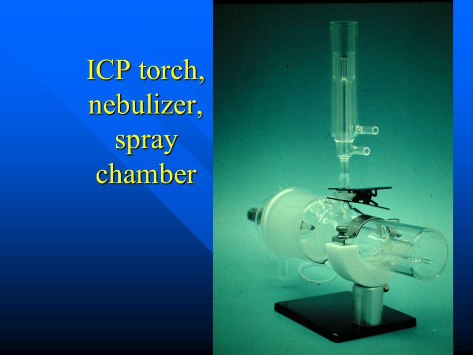 ICP torch, nebulizer, spray chamber