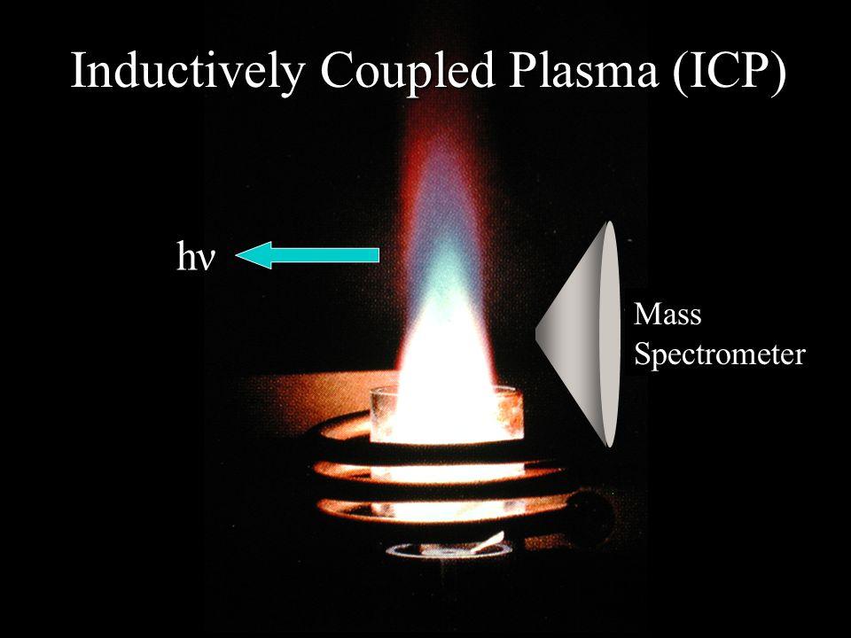 Inductively Coupled Plasma (ICP) Mass Spectrometer hν