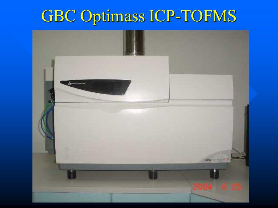 GBC Optimass ICP-TOFMS
