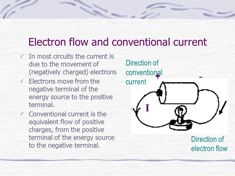 Model 1 The role of the battery Conventional current Why a complete circuit is needed A break at any point in the circuit will stop the flow of charges Applet that illustrates the flow of electrons: http://www.mste.uiuc.edu/users/Murphy/Hol eFlow/default.html http://www.mste.uiuc.edu/users/Murphy/Hol eFlow/default.html