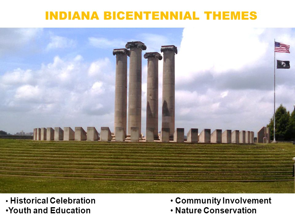 INDIANA BICENTENNIAL THEMES Celebrate history…Ignite the future NATURE CONSERVATION YOUTH AND EDUCATION COMMUNITY INVOLVEMENT HISTORICAL CELEBRATION H