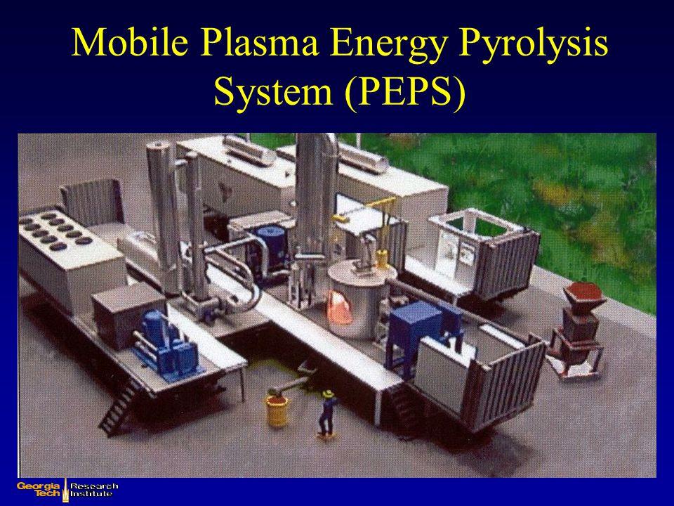 Mobile Plasma Energy Pyrolysis System (PEPS)