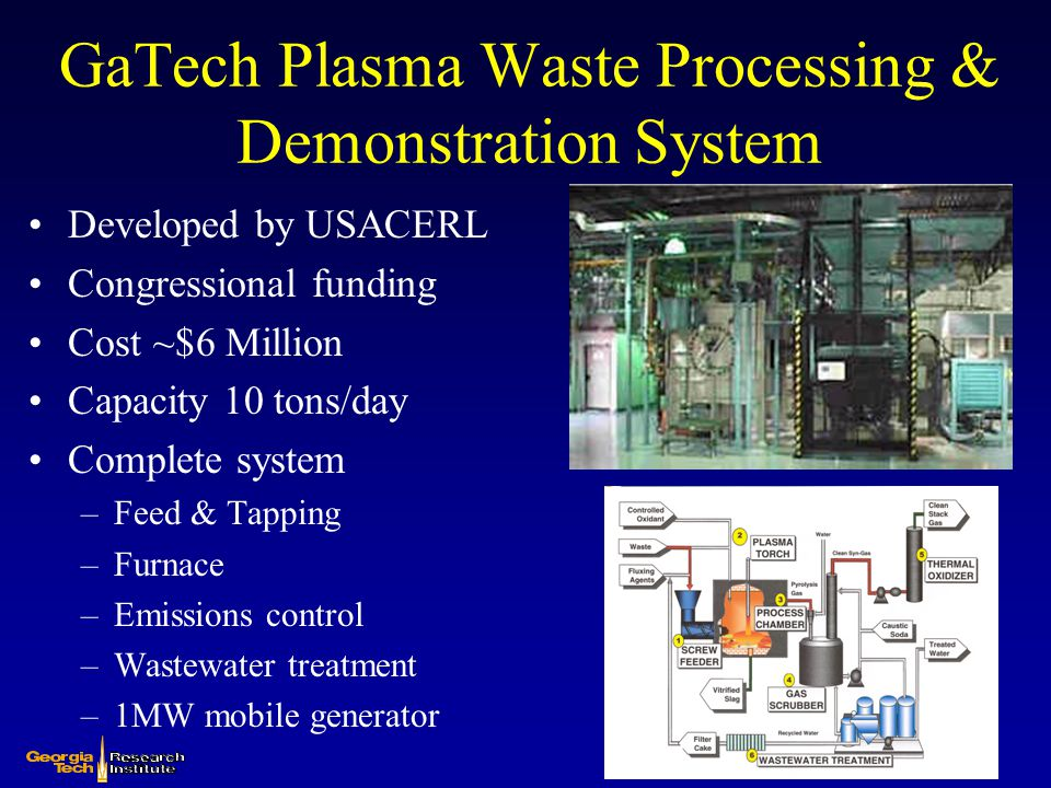 GaTech Plasma Waste Processing & Demonstration System Developed by USACERL Congressional funding Cost ~$6 Million Capacity 10 tons/day Complete system