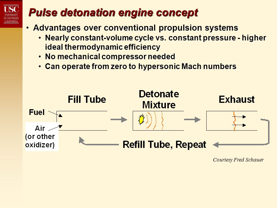 Pulse detonation engine concept Advantages over conventional propulsion systemsAdvantages over conventional propulsion systems Nearly constant-volume cycle vs.