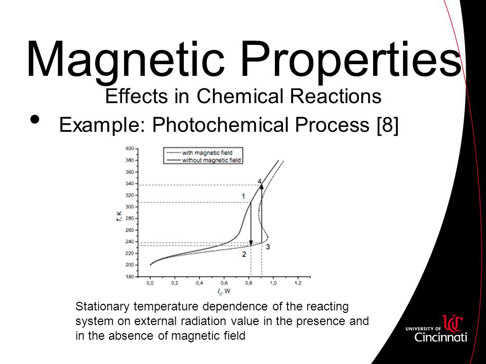 Magnetic Properties Effects in Chemical Reactions Example: Photochemical Process [8] Stationary temperature dependence of the reacting system on external radiation value in the presence and in the absence of magnetic field