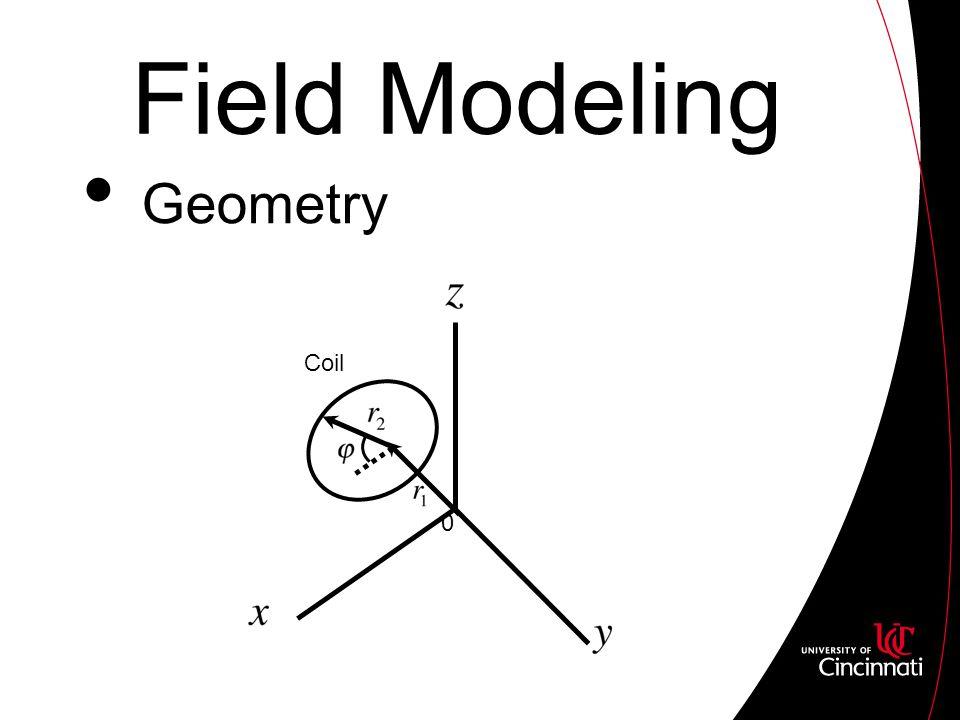 Field Modeling Geometry 0 Coil