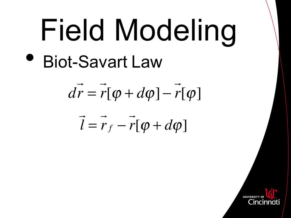 Field Modeling Biot-Savart Law