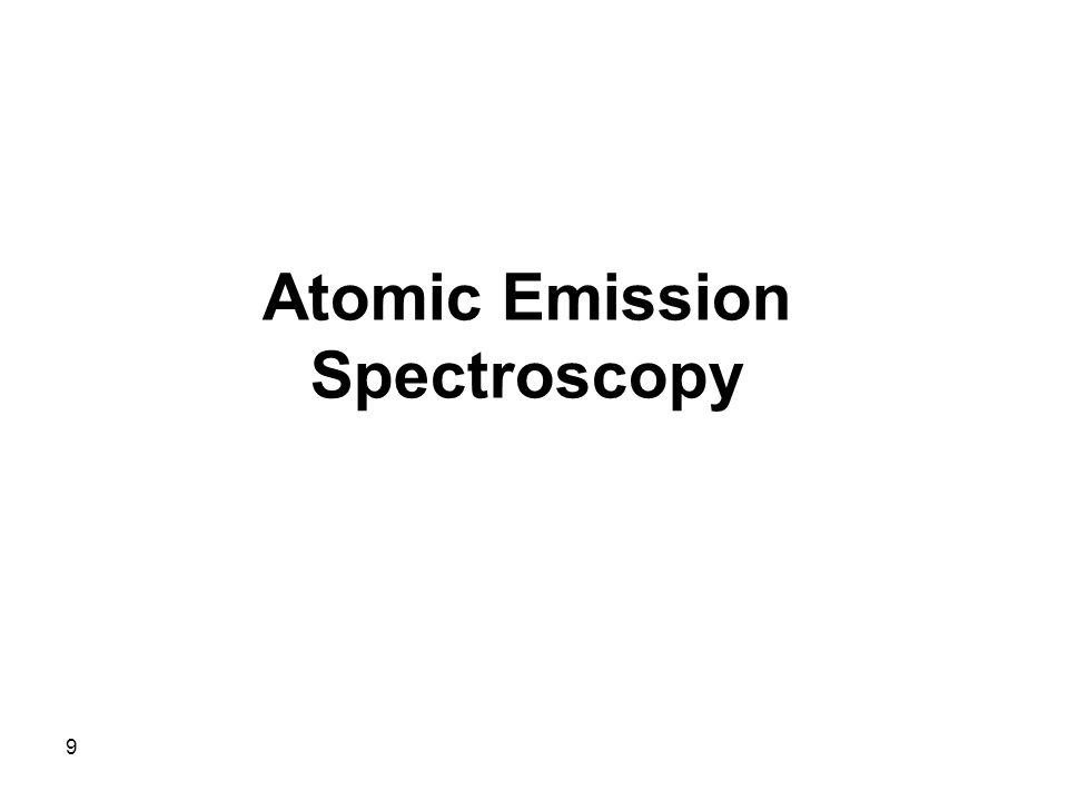 9 Atomic Emission Spectroscopy