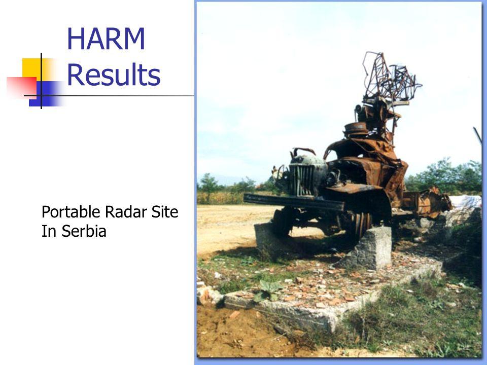 HARM Results Portable Radar Site In Serbia