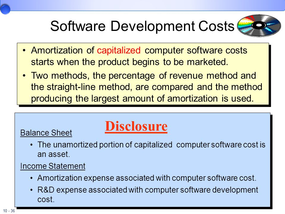 10 - 36 Software Development Costs Balance Sheet The unamortized portion of capitalized computer software cost is an asset. Income Statement Amortizat