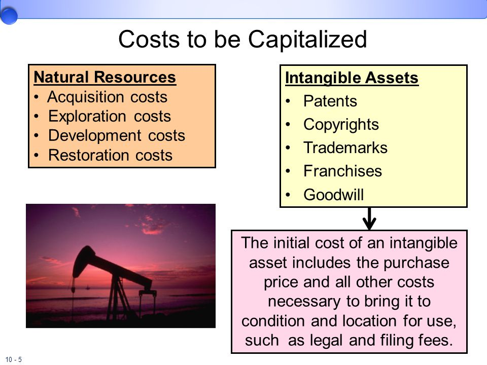 10 - 5 Natural Resources Acquisition costs Exploration costs Development costs Restoration costs The initial cost of an intangible asset includes the