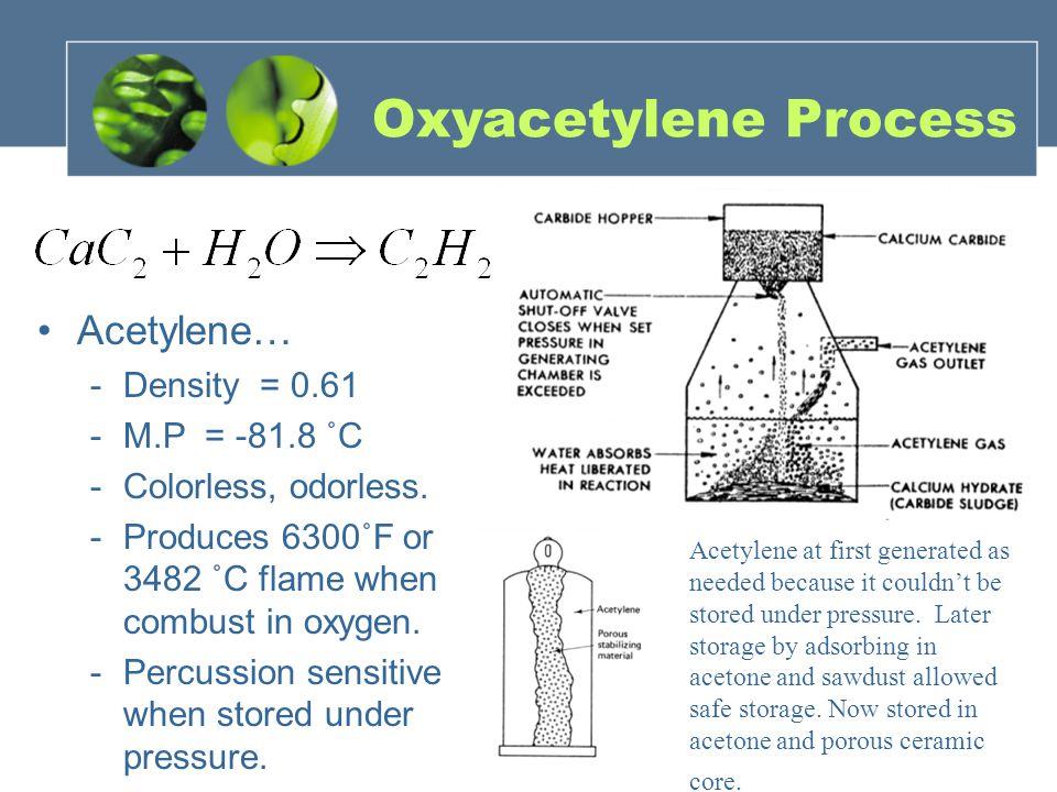 Oxyacetylene Process Acetylene… -Density = 0.61 -M.P = -81.8 ˚C -Colorless, odorless.