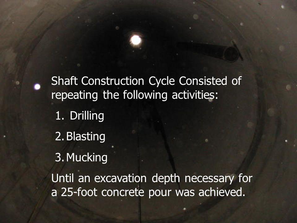 Central Cambria Drilling Co.